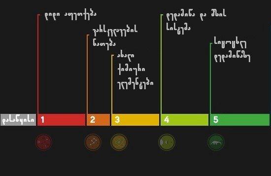 qronologia.jpg